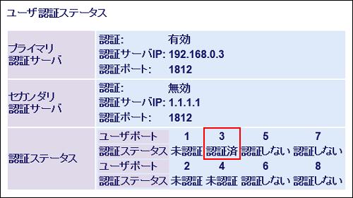 RADIUS 802.1X ポートステータス